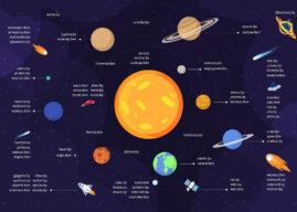 В Беларуси провели ревизию космических доменов: Солнце- магазин, Уран – клуб